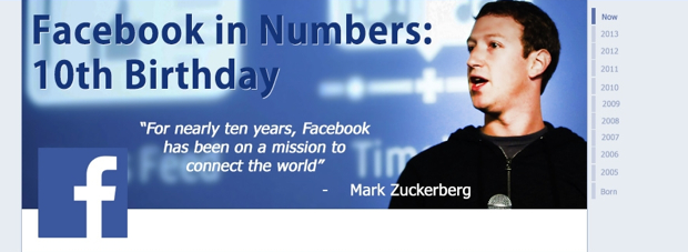 Facebook's 10th Anniversary