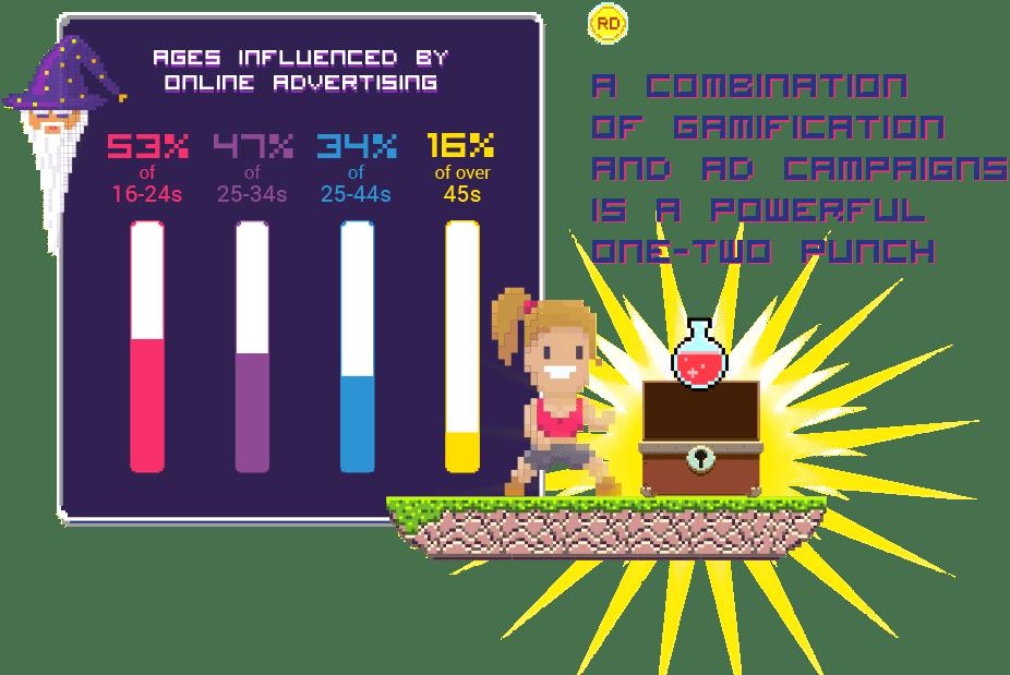 gamification-marketing