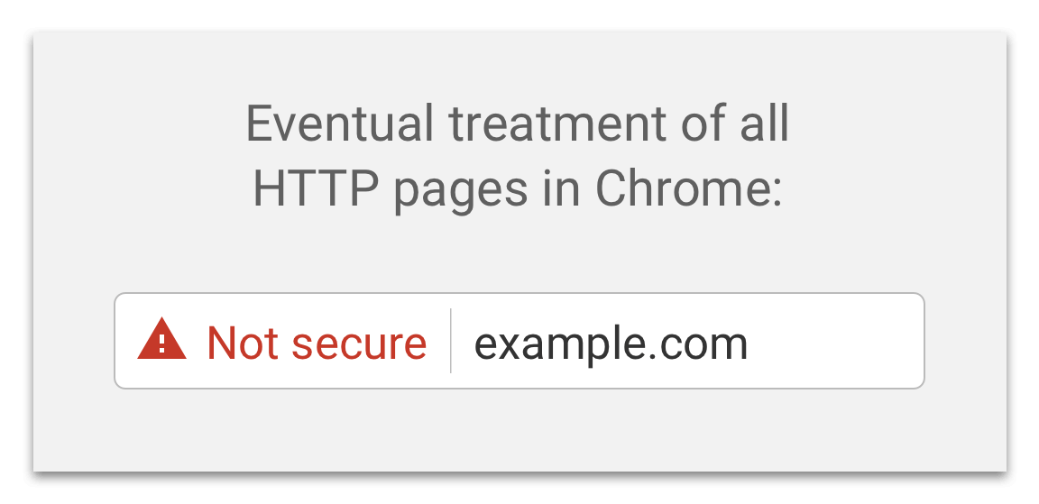Eventual treatment of all HTTP non-secure sites in Chrome