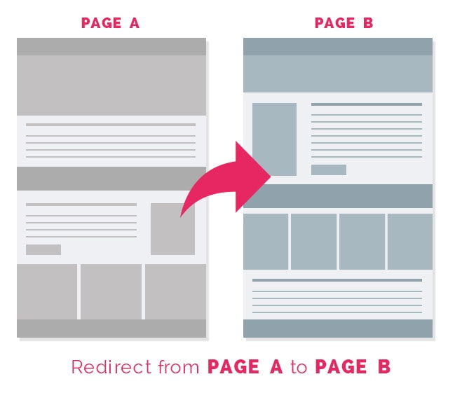 Redirect from one page to another