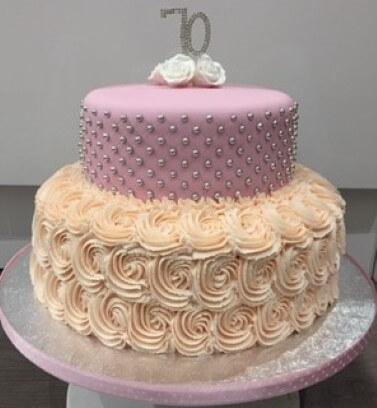 Cake Ideas For Girl S Th Birthday