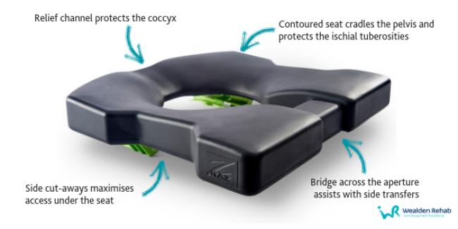 raz-moulded-seat-benefits